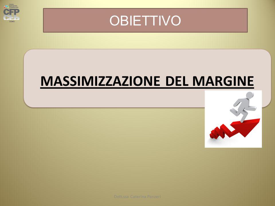 OBIETTIVO MASSIMIZZAZIONE DEL MARGINE Dott.ssa Caterina Panzeri