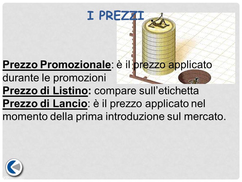 Prezzo Promozionale: è il prezzo applicato durante le promozioni Prezzo di Listino: compare sull'etichetta Prezzo di Lancio: è il prezzo applicato nel momento della prima introduzione sul mercato.