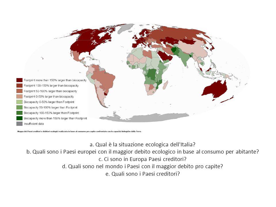 a. Qual è la situazione ecologica dell'Italia? b. Quali sono i Paesi europei con il maggior debito ecologico in base al consumo per abitante? c. Ci so