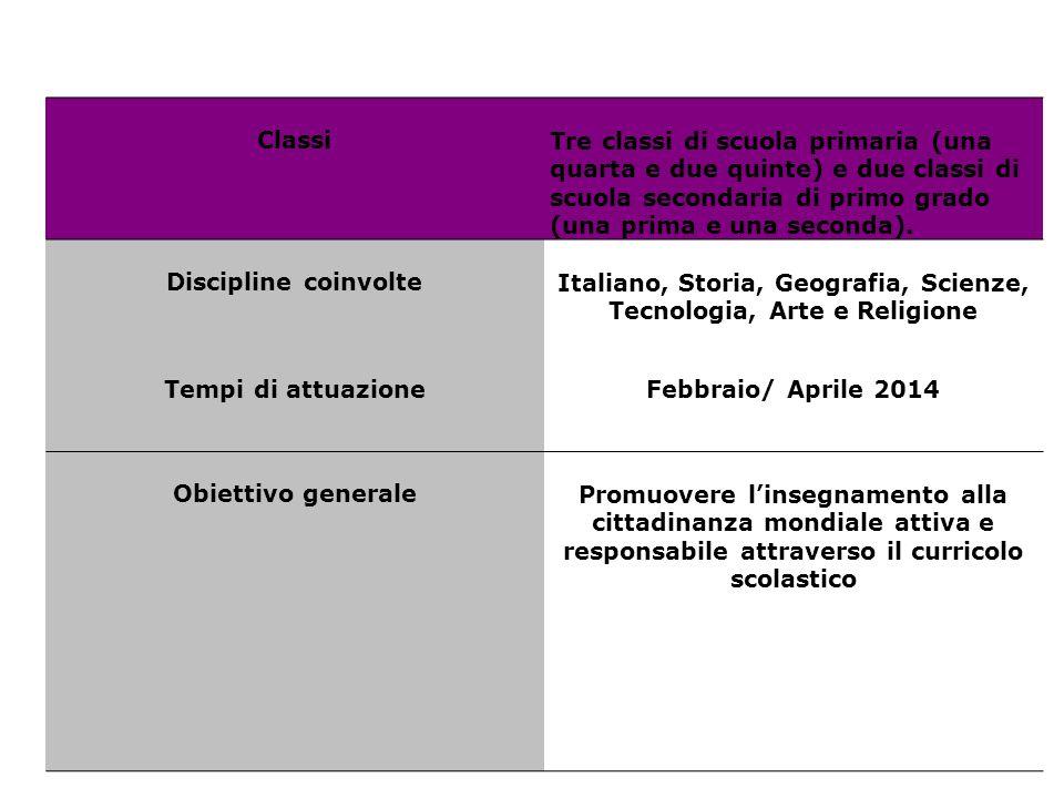 ClassiTre classi di scuola primaria (una quarta e due quinte) e due classi di scuola secondaria di primo grado (una prima e una seconda). Discipline c