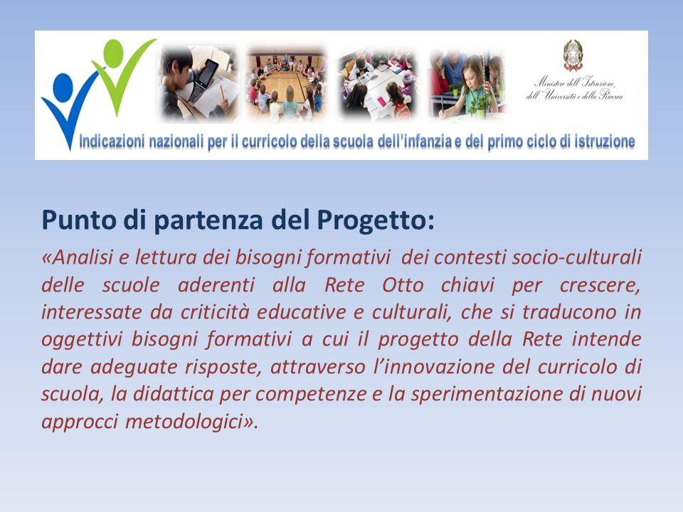 Tematiche trasversali : - Curricolo verticale - Didattica per Competenze - Cittadinanza e Costituzione Discipline: - Italiano - Storia - Scienze