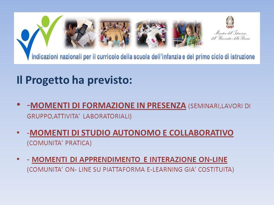 Il Progetto ha previsto: - MOMENTI DI FORMAZIONE IN PRESENZA (SEMINARI,LAVORI DI GRUPPO,ATTIVITA' LABORATORIALI) -MOMENTI DI STUDIO AUTONOMO E COLLABORATIVO (COMUNITA' PRATICA) - MOMENTI DI APPRENDIMENTO E INTERAZIONE ON-LINE (COMUNITA' ON- LINE SU PIATTAFORMA E-LEARNING GIA' COSTITUITA)