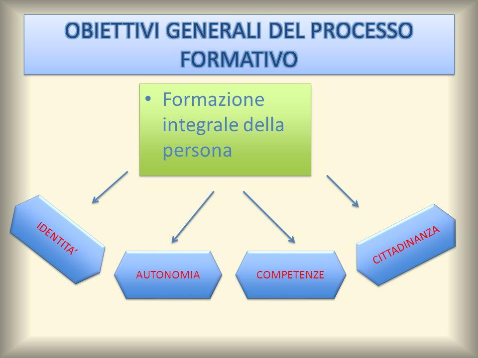 Formazione integrale della persona AUTONOMIA COMPETENZE IDENTITA' CITTADINANZA