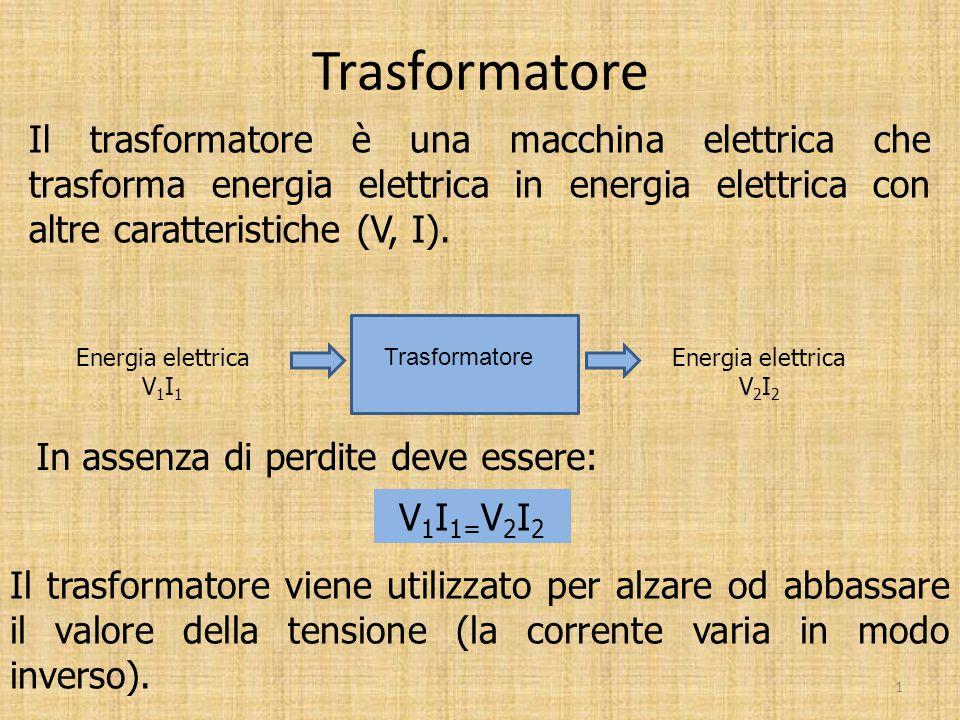 Trasformatore Trasmissione e distribuzione dell'energia elettrica