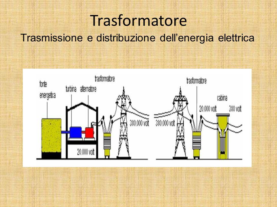 Trasformatore Sistemi di raffreddamento I trasformatori, durante il loro funzionamento, hanno perdite di potenza (nel ferro e nel rame) che si trasformano in calore producendo un innalzamento di temperatura della macchina.