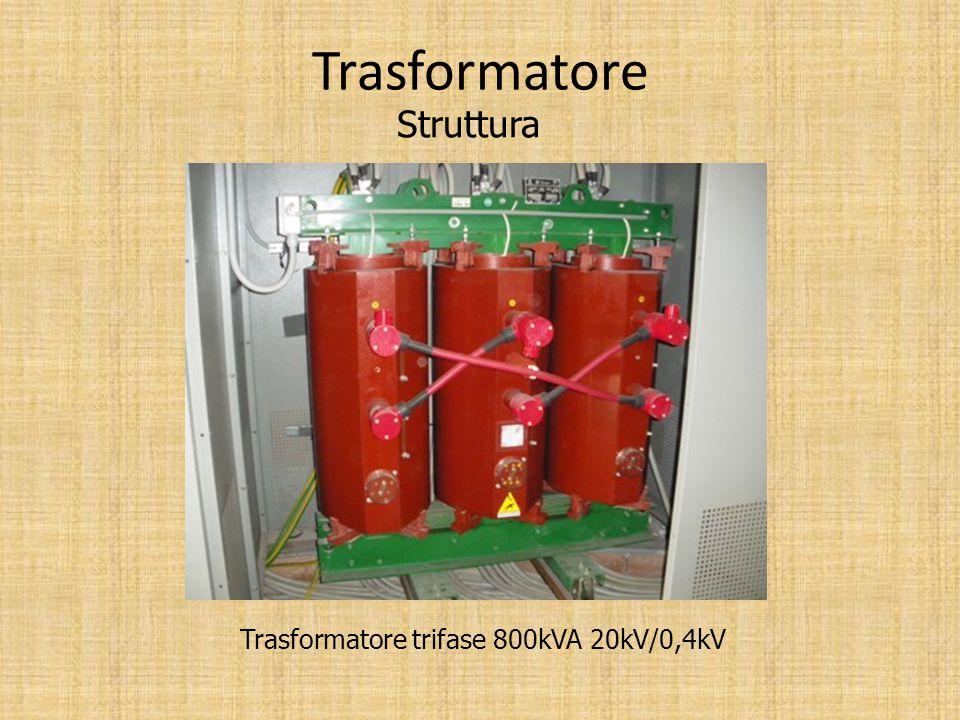 Trasformatore Struttura Trasformatore trifase 30MVA 6.6kV/132kV