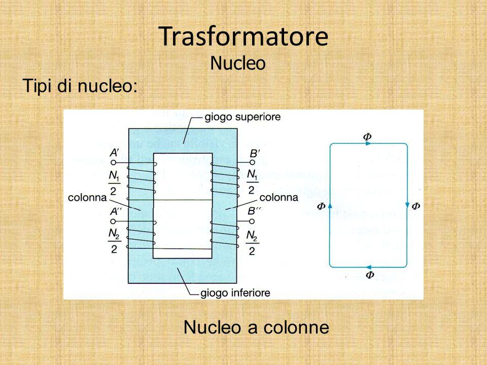 Trasformatore Nucleo Tipi di nucleo: Nucleo a mantello