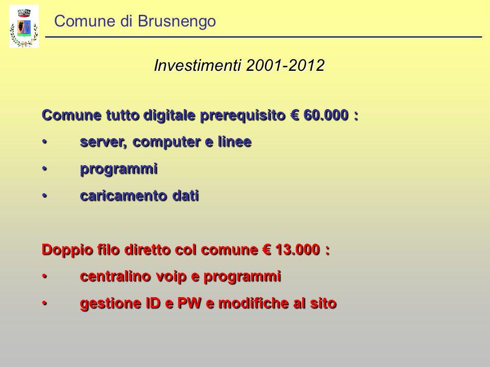 Comune di Brusnengo Investimenti 2001-2012 Comune tutto digitale prerequisito € 60.000 : server, computer e linee server, computer e linee programmi p