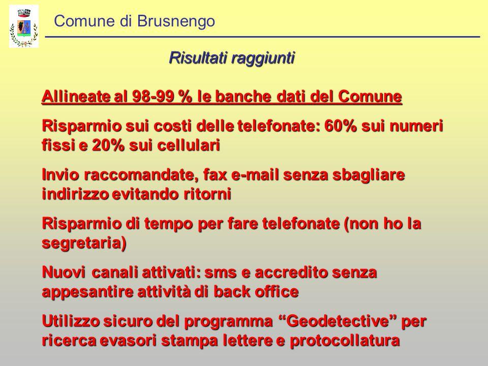 Comune di Brusnengo Risultati raggiunti Allineate al 98-99 % le banche dati del Comune Risparmio sui costi delle telefonate: 60% sui numeri fissi e 20