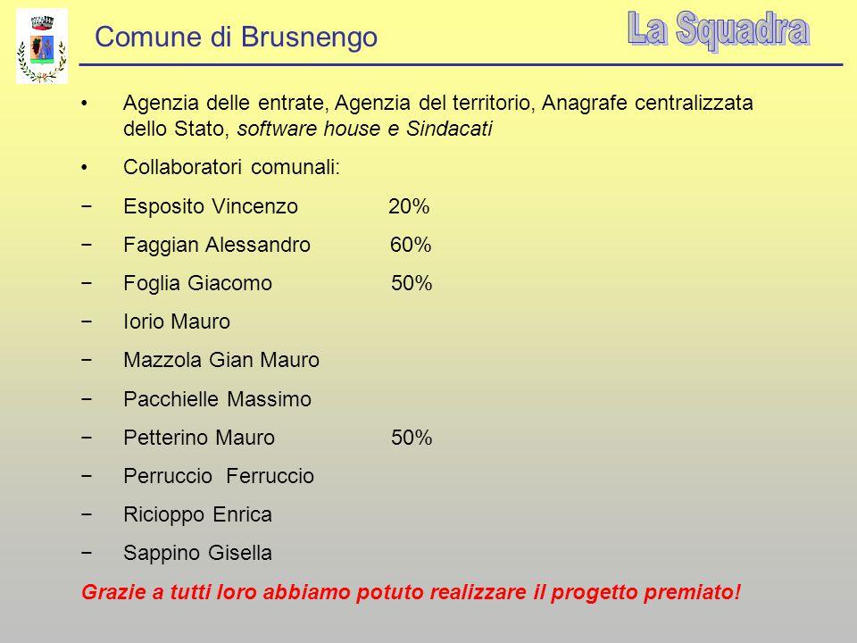 Comune di Brusnengo Risultati raggiunti Ridurre il lavoro dei vari collaboratori.