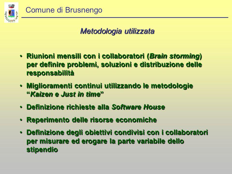 Comune di Brusnengo Metodologia utilizzata Riunioni mensili con i collaboratori (Brain storming) per definire problemi, soluzioni e distribuzione dell