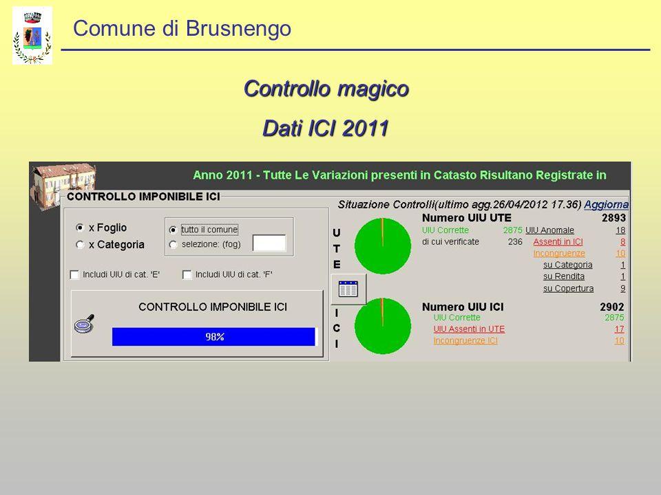 Comune di Brusnengo Controllo magico Dati ICI 2011