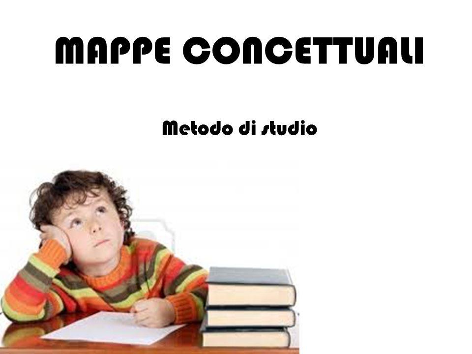 MAPPE CONCETTUALI Metodo di studio