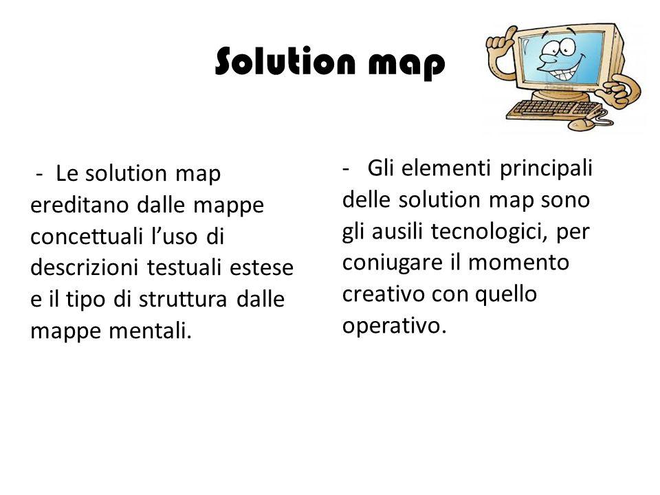 Solution map - Le solution map ereditano dalle mappe concettuali l'uso di descrizioni testuali estese e il tipo di struttura dalle mappe mentali. - Gl