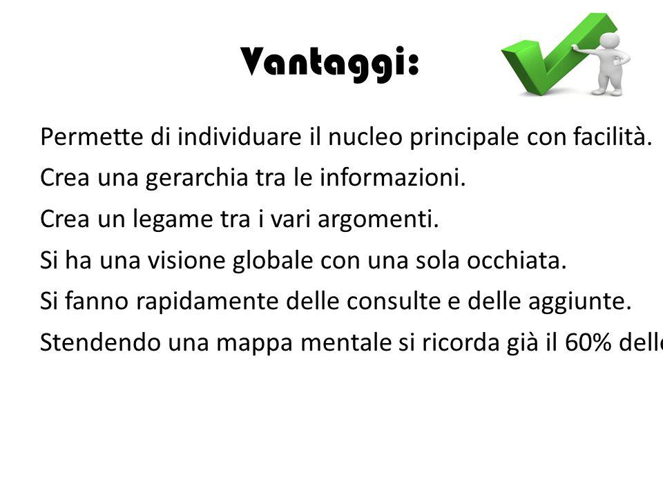 Vantaggi: Permette di individuare il nucleo principale con facilità. Crea una gerarchia tra le informazioni. Crea un legame tra i vari argomenti. Si h