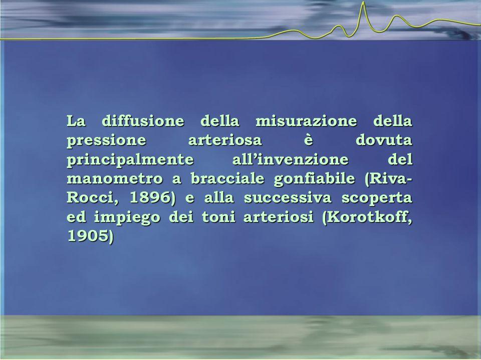 La diffusione della misurazione della pressione arteriosa è dovuta principalmente all'invenzione del manometro a bracciale gonfiabile (Riva- Rocci, 18