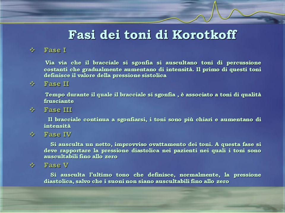 Fasi dei toni di Korotkoff  Fase I Via via che il bracciale si sgonfia si auscultano toni di percussione costanti che gradualmente aumentano di inten