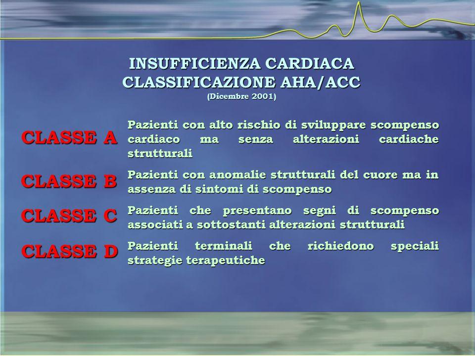 INSUFFICIENZA CARDIACA CLASSIFICAZIONE AHA/ACC (Dicembre 2001) Pazienti con alto rischio di sviluppare scompenso cardiaco ma senza alterazioni cardiac