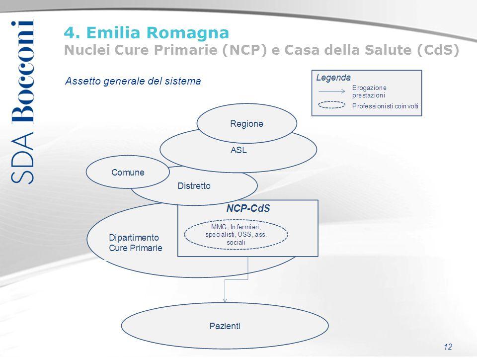12 Assetto generale del sistema 4. Emilia Romagna Nuclei Cure Primarie (NCP) e Casa della Salute (CdS)