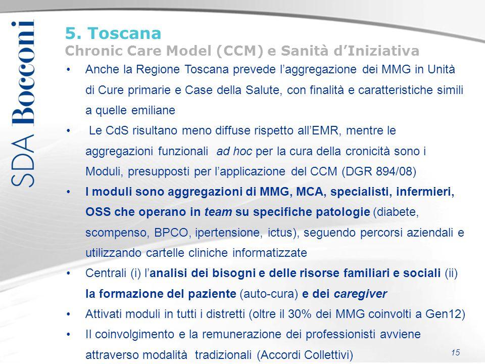 15 5. Toscana Chronic Care Model (CCM) e Sanità d'Iniziativa Anche la Regione Toscana prevede l'aggregazione dei MMG in Unità di Cure primarie e Case