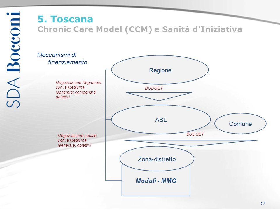 17 5. Toscana Chronic Care Model (CCM) e Sanità d'Iniziativa Meccanismi di finanziamento