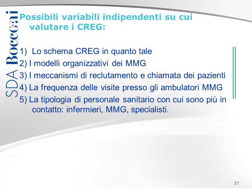 Definizione delle variabili Possibili variabili indipendenti su cui valutare i CREG: 1)Lo schema CREG in quanto tale 2) I modelli organizzativi dei MM