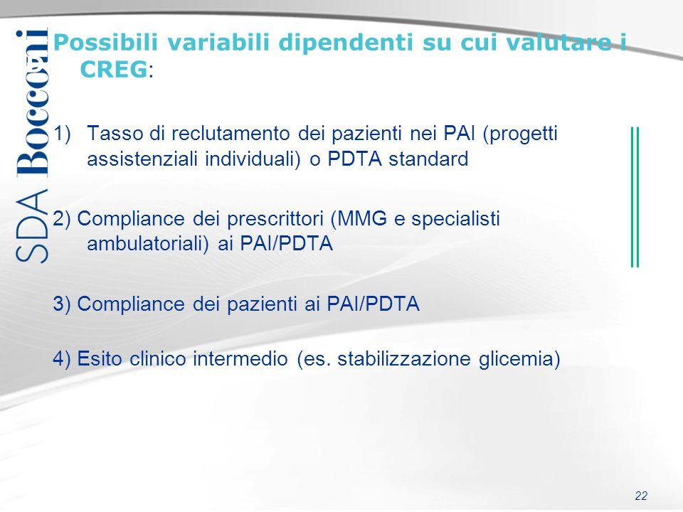 Definizione delle variabili Possibili variabili dipendenti su cui valutare i CREG : 1)Tasso di reclutamento dei pazienti nei PAI (progetti assistenzia