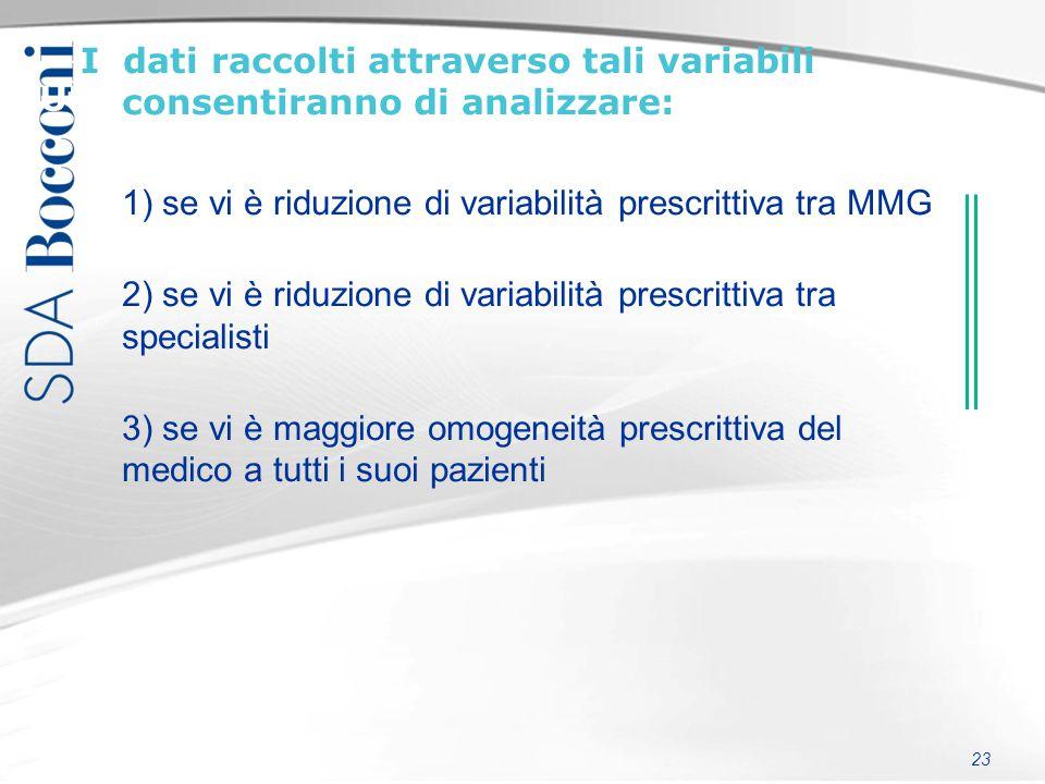 Utilizzo delle variabili I dati raccolti attraverso tali variabili consentiranno di analizzare: 1) se vi è riduzione di variabilità prescrittiva tra M