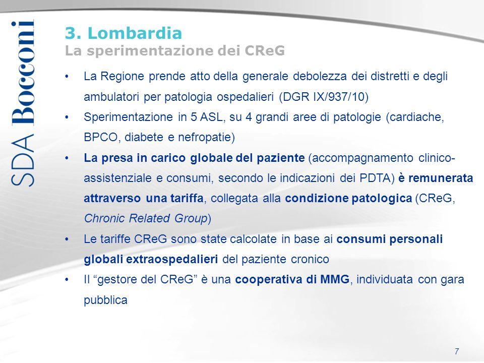 7 3. Lombardia La sperimentazione dei CReG La Regione prende atto della generale debolezza dei distretti e degli ambulatori per patologia ospedalieri