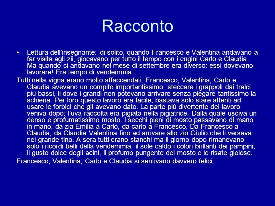 Le insegnanti aiutano i bambini nella memorizzazione del lessico: Viticcio; Raspo; pampino; Grappolo; Acino.