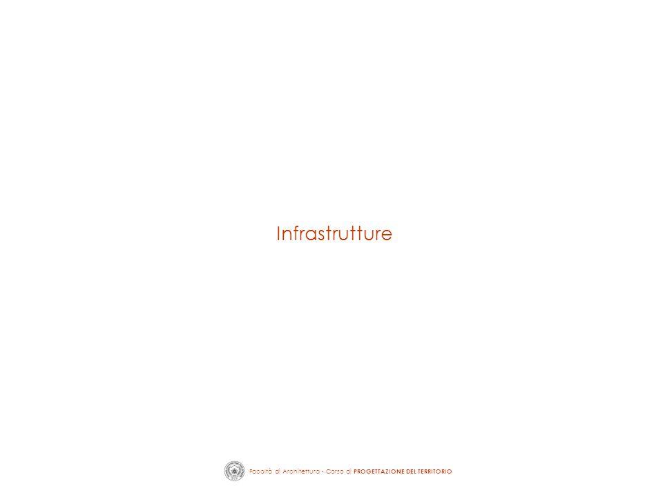 Facoltà di Architettura - Corso di PROGETTAZIONE DEL TERRITORIO Infrastrutture