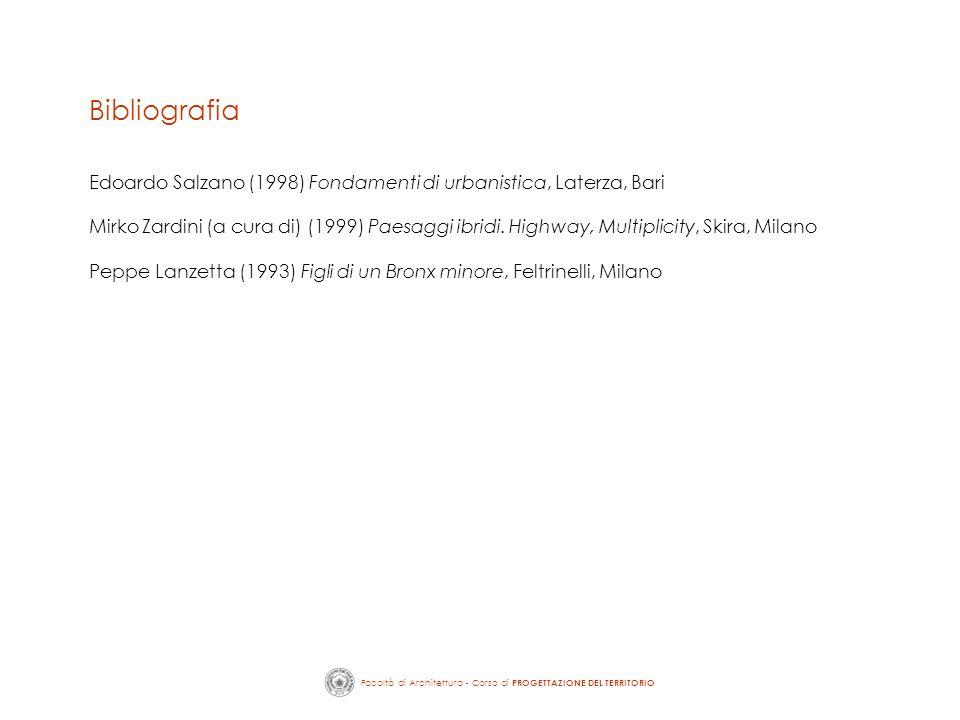 Facoltà di Architettura - Corso di PROGETTAZIONE DEL TERRITORIO Bibliografia Edoardo Salzano (1998) Fondamenti di urbanistica, Laterza, Bari Mirko Zar