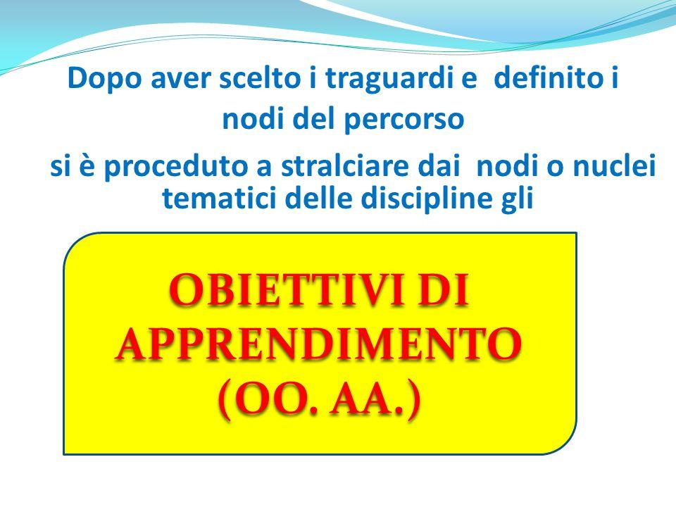 Dopo aver scelto i traguardi e definito i nodi del percorso si è proceduto a stralciare dai nodi o nuclei tematici delle discipline gli OBIETTIVI DI APPRENDIMENTO (OO.