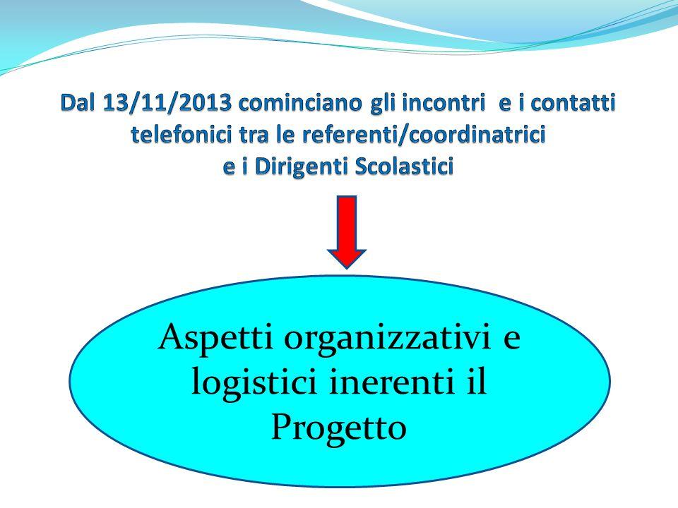 Aspetti organizzativi e logistici inerenti il Progetto