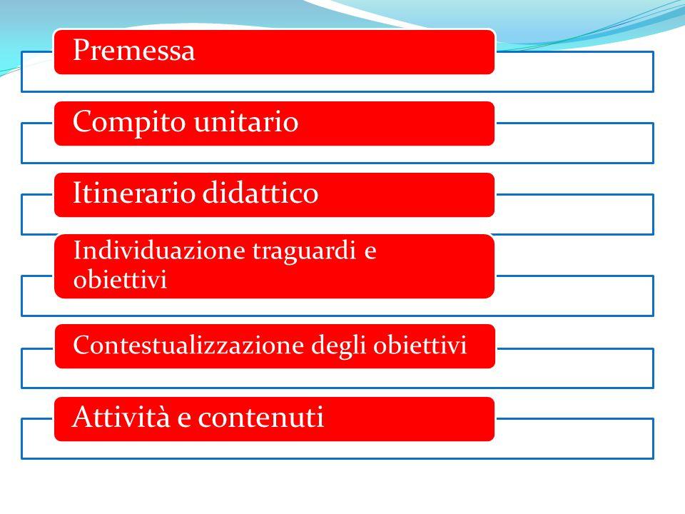 PremessaCompito unitarioItinerario didattico Individuazione traguardi e obiettivi Contestualizzazione degli obiettivi Attività e contenuti