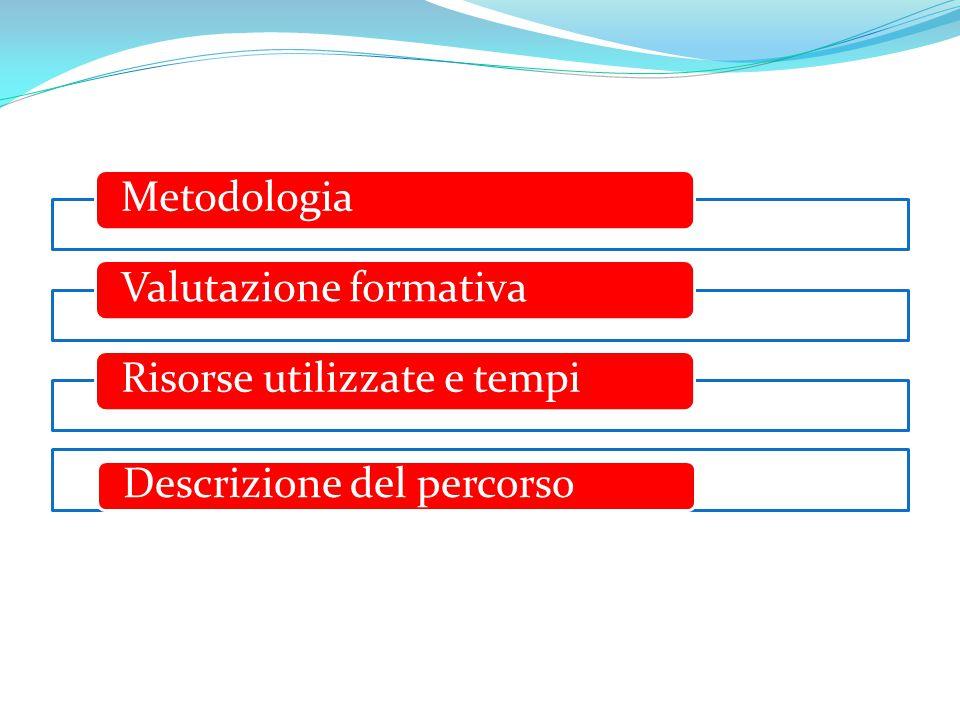 MetodologiaValutazione formativaRisorse utilizzate e tempi Descrizione del percorso