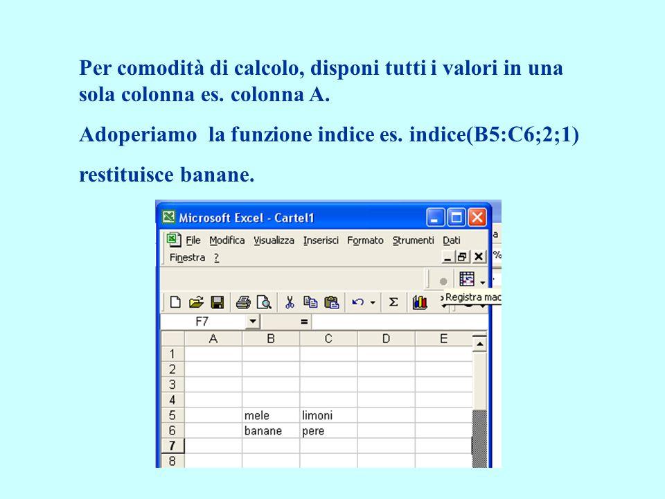 Mediante i numeri casuali e la funzione indice puoi estrarre, con ripetizione, casualmente il campione di 30 elementi dalla popolazione costituita da 300 valori e calcolarne la media.