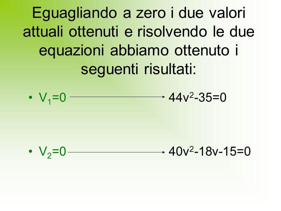 Eguagliando a zero i due valori attuali ottenuti e risolvendo le due equazioni abbiamo ottenuto i seguenti risultati: V 1 =044v 2 -35=0 V 2 =040v 2 -18v-15=0