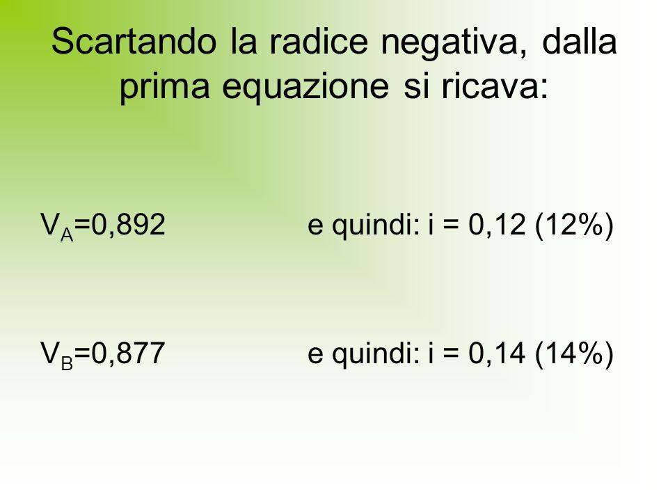 Scartando la radice negativa, dalla prima equazione si ricava: V A =0,892e quindi: i = 0,12 (12%) V B =0,877e quindi: i = 0,14 (14%)