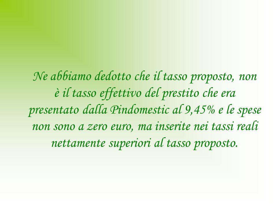 Ne abbiamo dedotto che il tasso proposto, non è il tasso effettivo del prestito che era presentato dalla Pindomestic al 9,45% e le spese non sono a zero euro, ma inserite nei tassi reali nettamente superiori al tasso proposto.