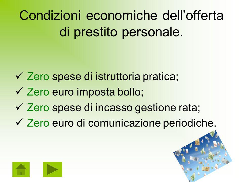 Condizioni economiche dell'offerta di prestito personale.