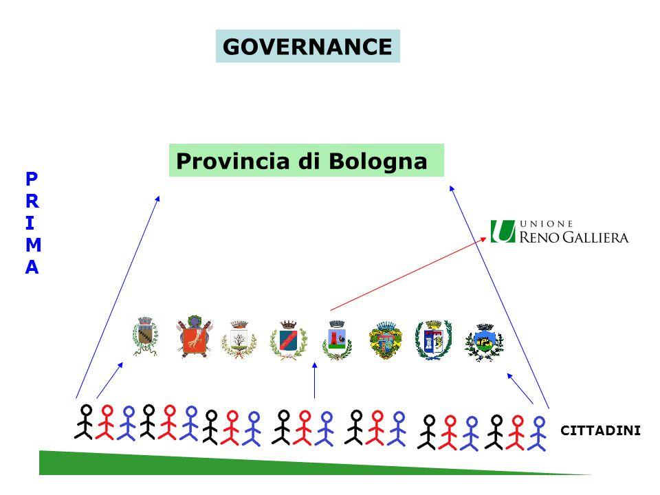GOVERNANCE PRIMAPRIMA Provincia di Bologna CITTADINI