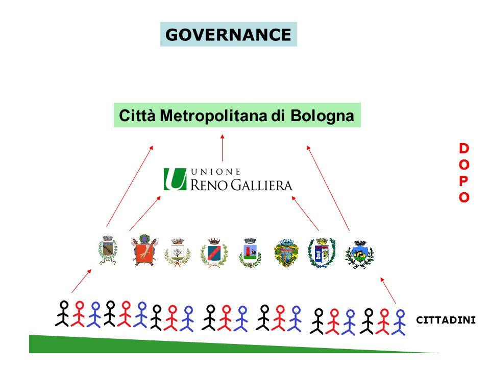 GOVERNANCE DOPODOPO Città Metropolitana di Bologna CITTADINI