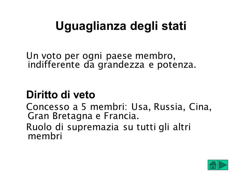 Uguaglianza degli stati Un voto per ogni paese membro, indifferente da grandezza e potenza. Diritto di veto Concesso a 5 membri: Usa, Russia, Cina, Gr