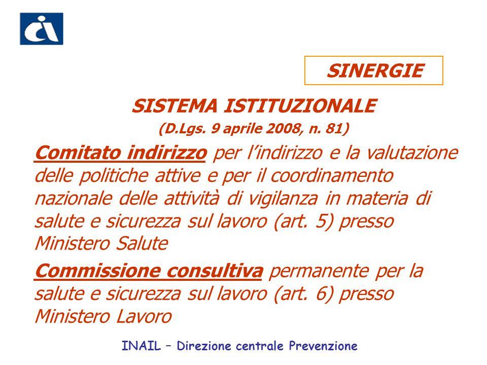 SISTEMA ISTITUZIONALE (D.Lgs. 9 aprile 2008, n. 81) Comitato indirizzo per l'indirizzo e la valutazione delle politiche attive e per il coordinamento