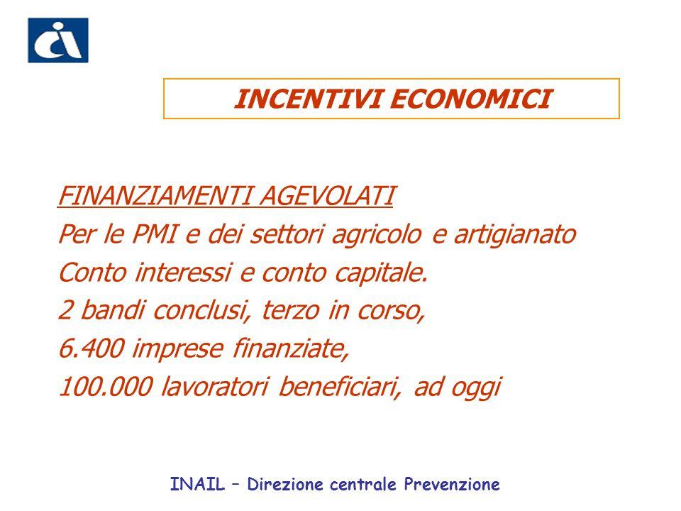 FINANZIAMENTI AGEVOLATI Per le PMI e dei settori agricolo e artigianato Conto interessi e conto capitale. 2 bandi conclusi, terzo in corso, 6.400 impr