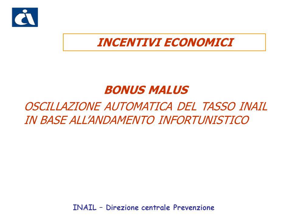 BONUS MALUS OSCILLAZIONE AUTOMATICA DEL TASSO INAIL IN BASE ALL'ANDAMENTO INFORTUNISTICO INCENTIVI ECONOMICI INAIL – Direzione centrale Prevenzione