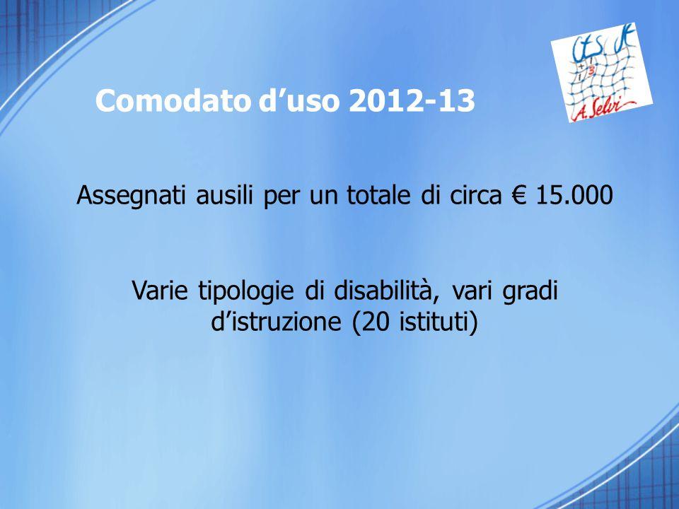 Comodato d'uso 2012-13 Assegnati ausili per un totale di circa € 15.000 Varie tipologie di disabilità, vari gradi d'istruzione (20 istituti)