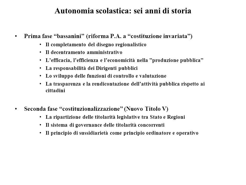 Autonomia scolastica: sei anni di storia Prima fase bassanini (riforma P.A.