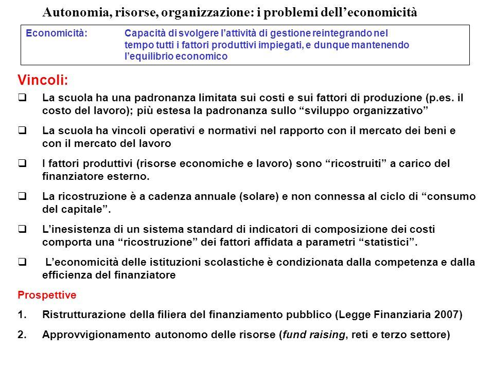 Autonomia, risorse, organizzazione: i problemi dell'economicità Economicità:Capacità di svolgere l'attività di gestione reintegrando nel tempo tutti i fattori produttivi impiegati, e dunque mantenendo l'equilibrio economico Vincoli:  La scuola ha una padronanza limitata sui costi e sui fattori di produzione (p.es.